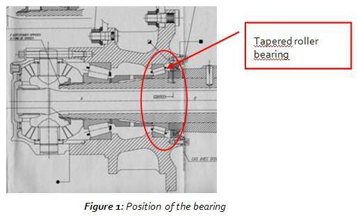 f1_position_bearing