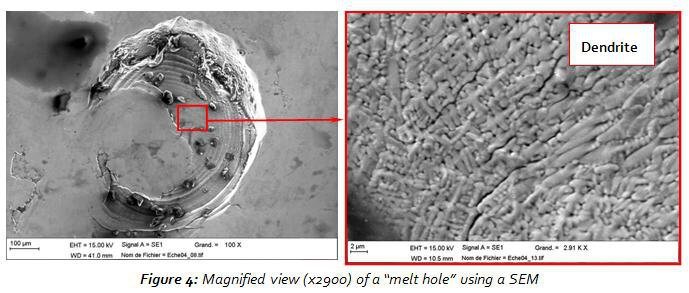 f4_magnified_view
