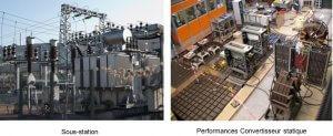 Sous-Station et Performances Convertisseur statique